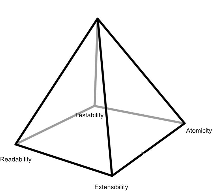 pyramid_basenames